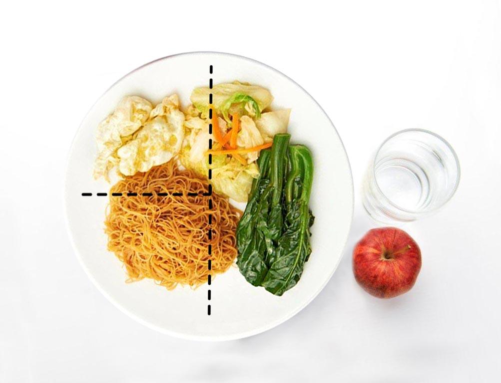 Фото как должна выглядеть тарелка с едой