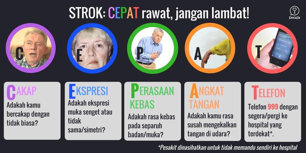 strok - CEPAT 140317