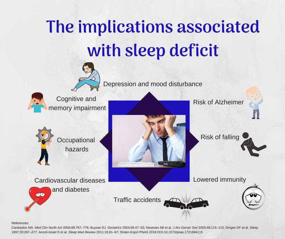 Implications-of-sleep-deficit